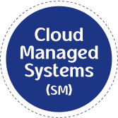 Cloud Managed Systems (SM)