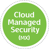Could Managed Security (MX)